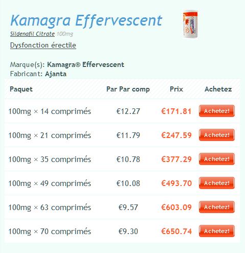 Kamagra online pharmacy uk